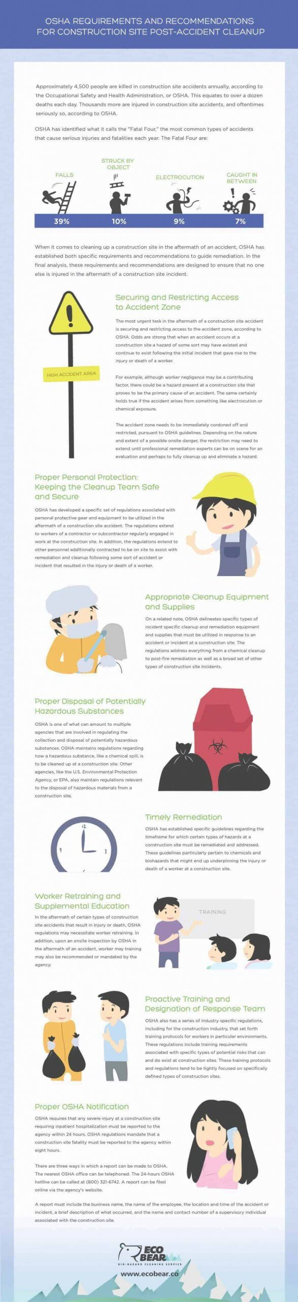 Infographic - OSHA Requirements And Recommendations For Construction Site Post-Accident Cleanup